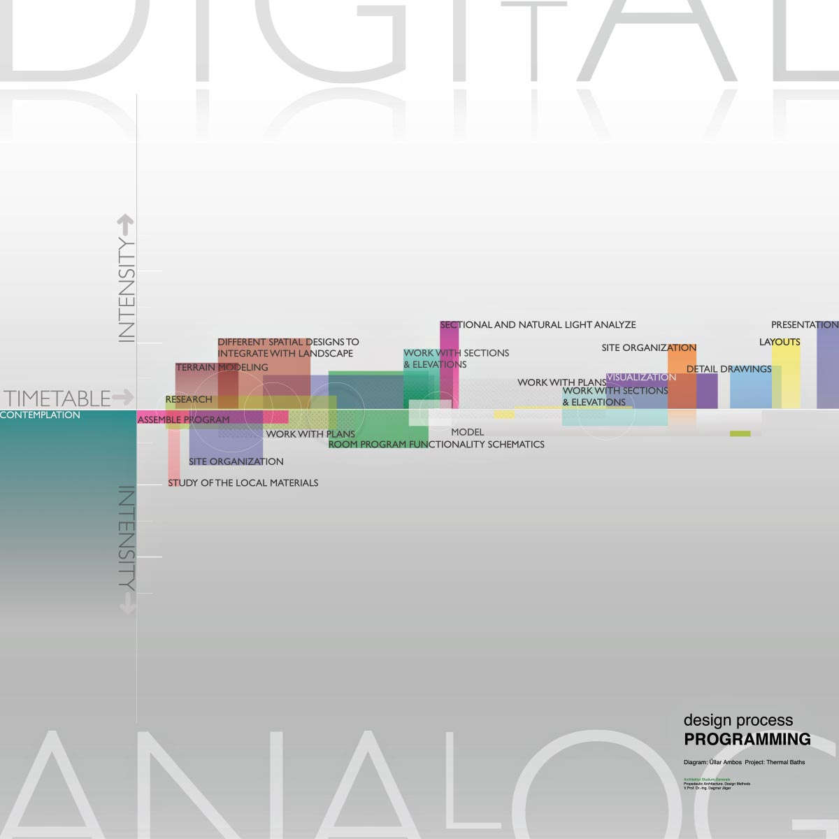 Contemporary 3d Nähmuster Software Inspiration - Decke Stricken ...